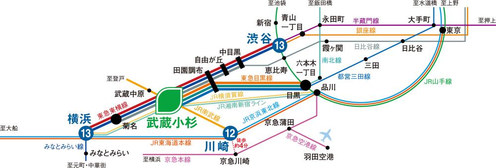 路線 図 線 東横
